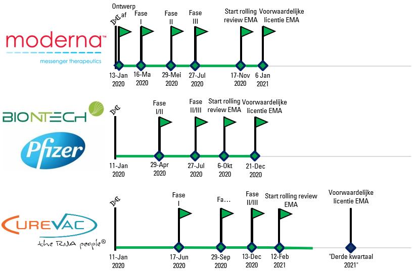 mei_mRNA.PNG